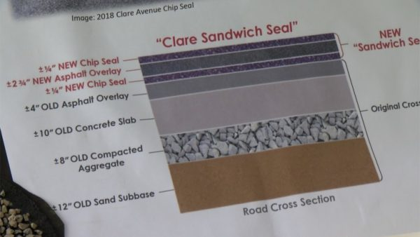 Clare County Develops New Road Paving Method