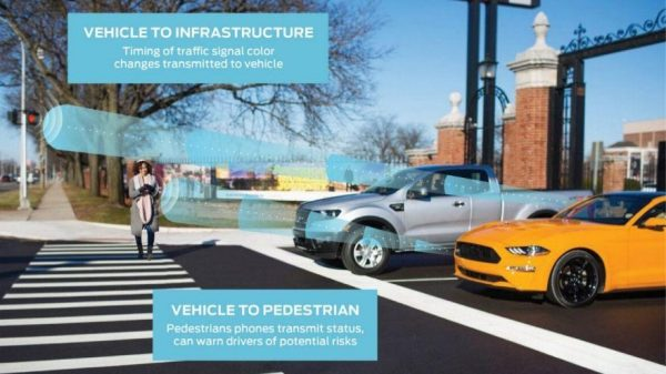 Here's how C-V2X can change driving, smart cities