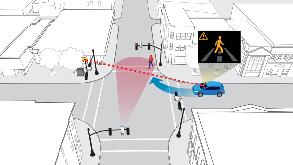 These smart intersections warn drivers when a pedestrian is about to cross